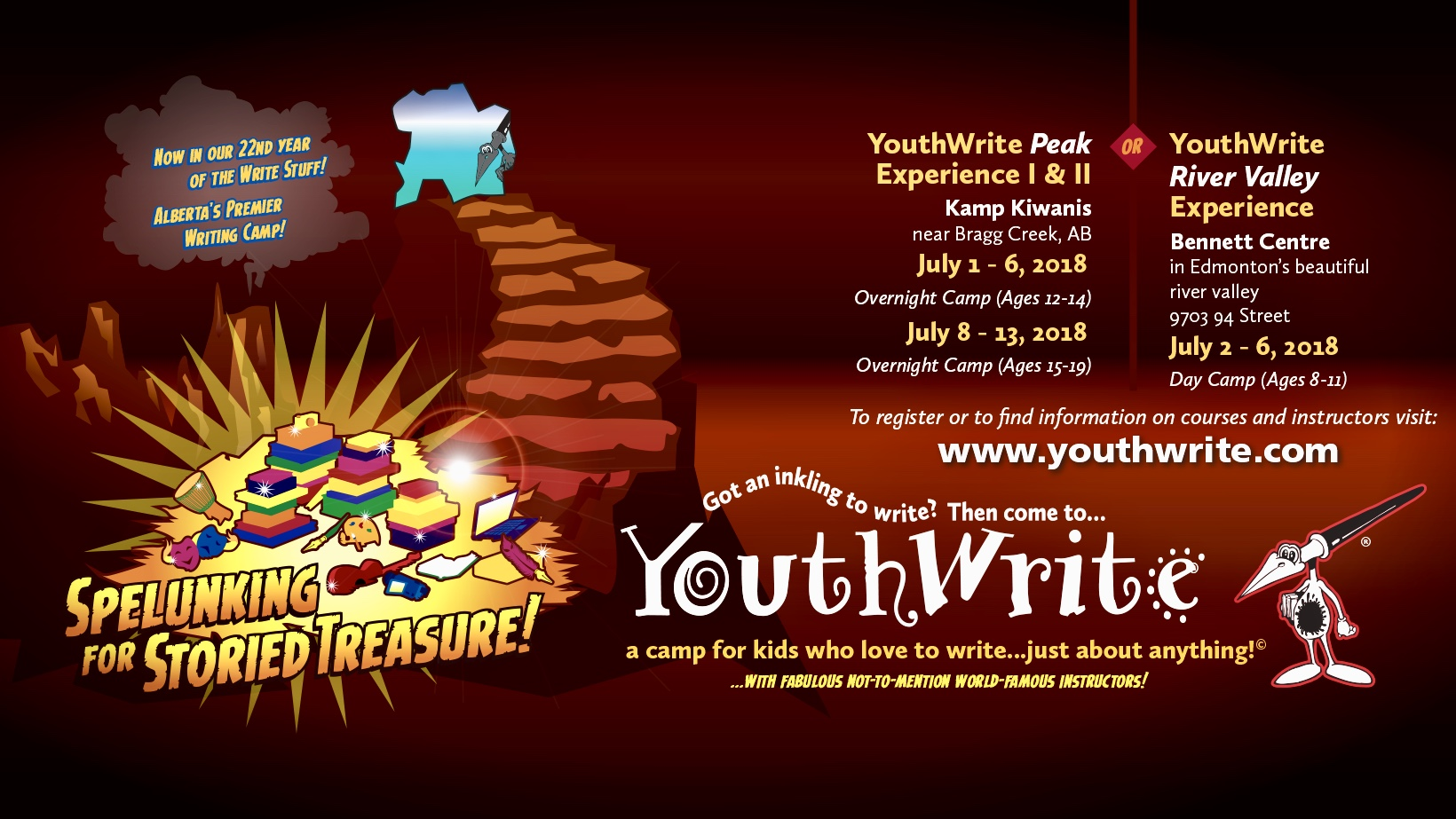 Youthwrite peak ii experience 2018 malvernweather Choice Image